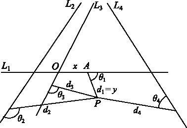 the life and accomplishments of descartes Biography of rené descartes after relinquishing the military life, descartes traveled through biography of rené descartes | mathematician and philosopher.