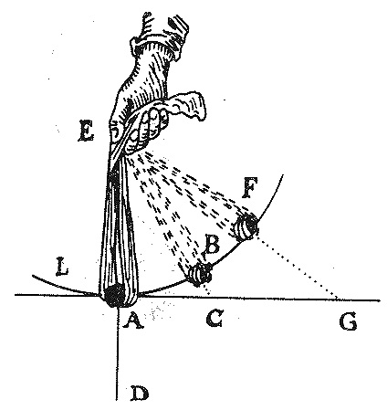 descartes u0026 39  physics  stanford encyclopedia of philosophy