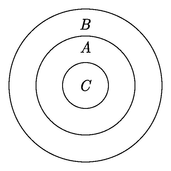 Diagrams (Stanford Encyclopedia of Philosophy)