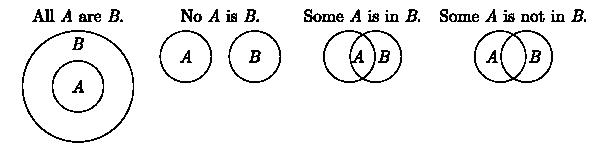 diagrams stanford encyclopedia of philosophy rh plato stanford edu Venn Diagram Examples Euler Diagrams Valid Invalid