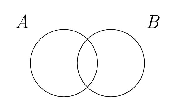 diagrams  stanford encyclopedia of philosophy two overlapping circles  the first labeled     a     and the second labeled     b