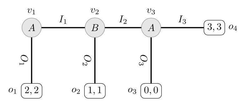 Equilibrium and Rationality: Game Theory Revised by Decision Rules