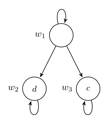 Epistemic Foundations Of Game Theory Stanford Encyclopedia Of
