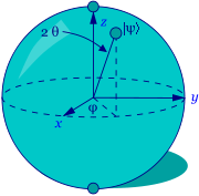 The Bloch Sphere