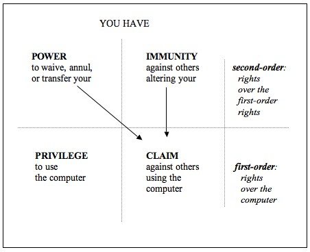 difference between claim and argument